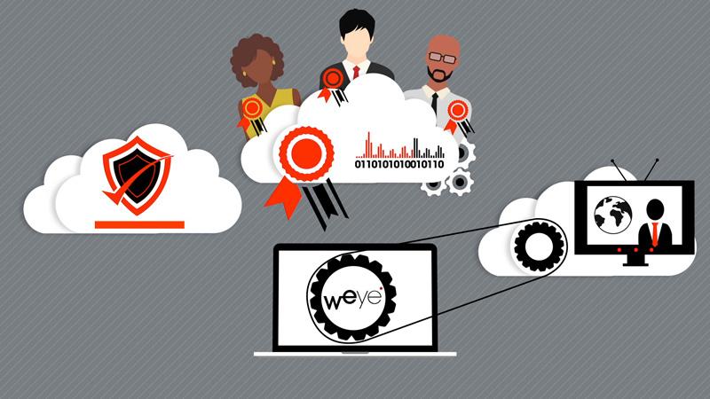 Standbild aus Erklärvideo: Laptop mit wEYE-Logo auf Bildschirm, darüber drei Wolken, Wolke 1 mit Schutzschild-Icon, Wolke 2: Menschen verschiedener Hautfarben, Gütesiegel und Audiowaveform, Wolke 3 mit TV-Gerät. Laptop + Wolke 3 über Keilriemen verbunden